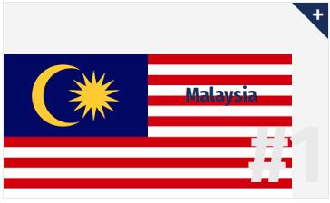 Malayasia