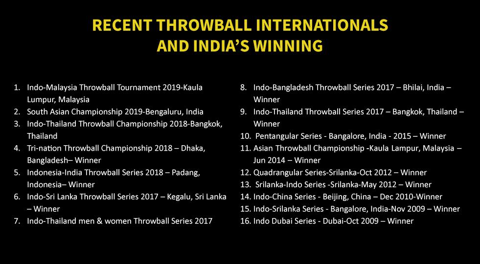 Recent Throwball Internationals & India's Winning