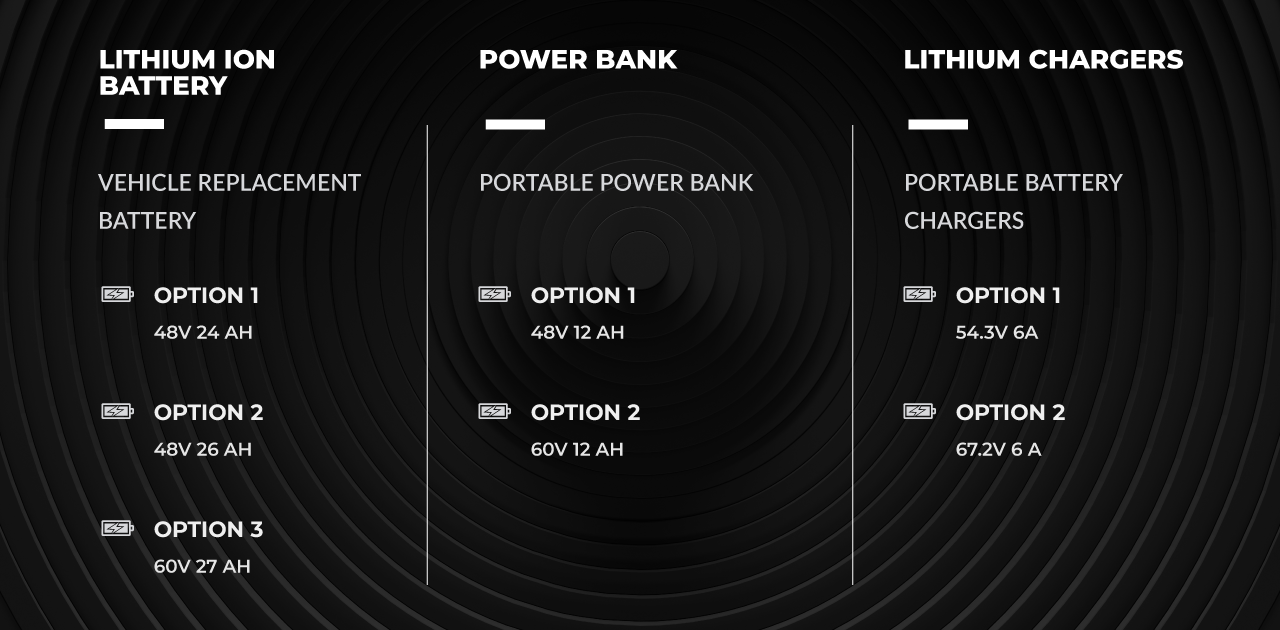 Battery Features