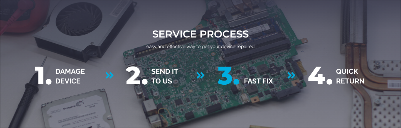 SM Network Solution